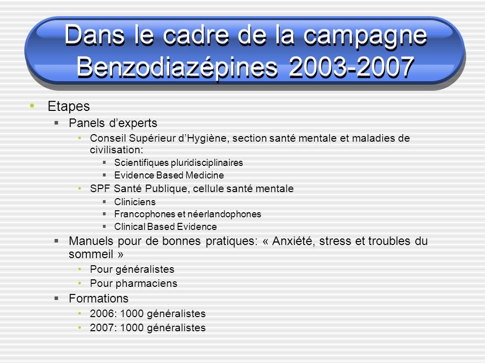 Dans le cadre de la campagne Benzodiazépines 2003-2007