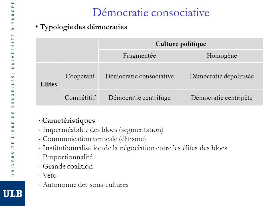 Démocratie consociative