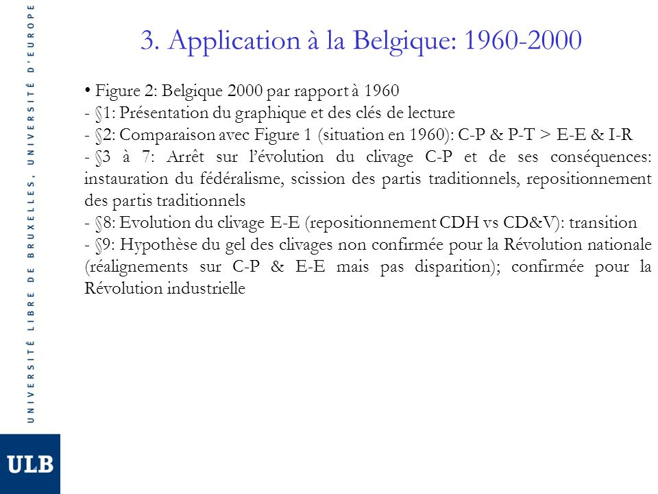 3. Application à la Belgique: 1960-2000