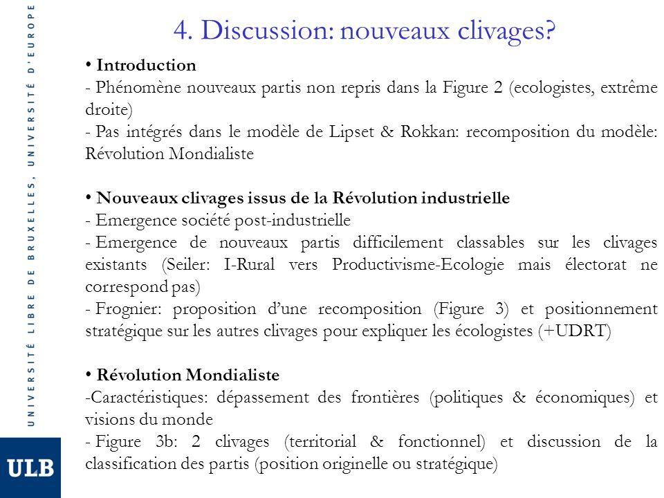 4. Discussion: nouveaux clivages