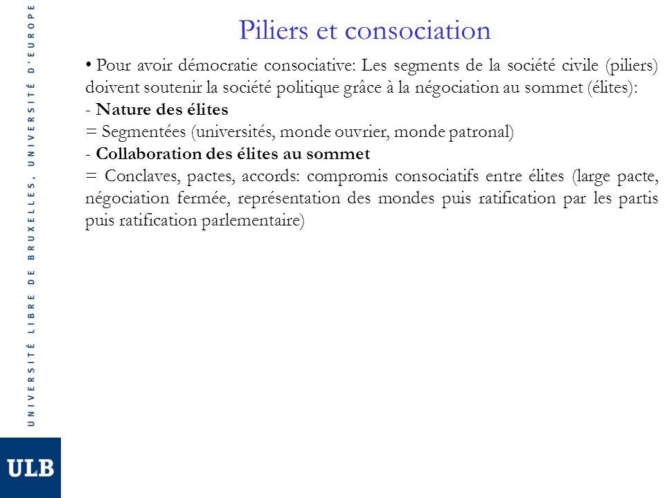 Piliers et consociation