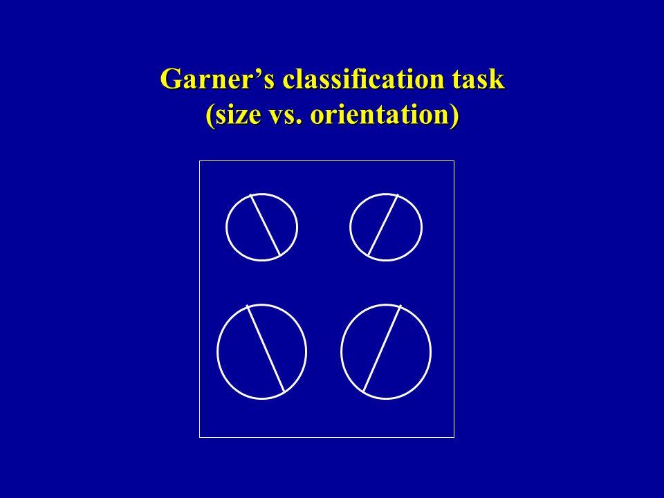 Garner's classification task (size vs. orientation)
