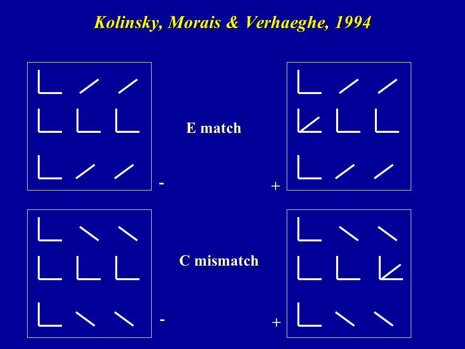 Kolinsky, Morais & Verhaeghe, 1994