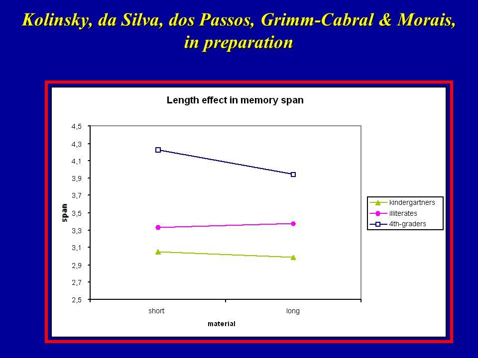 Kolinsky, da Silva, dos Passos, Grimm-Cabral & Morais, in preparation
