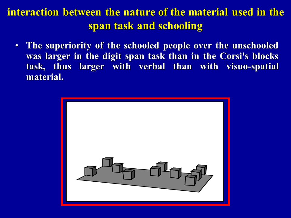 interaction between the nature of the material used in the span task and schooling
