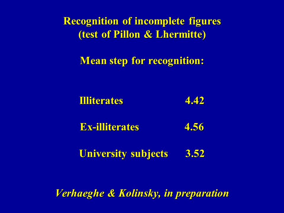 Recognition of incomplete figures (test of Pillon & Lhermitte) Mean step for recognition: Illiterates 4.42 Ex-illiterates 4.56 University subjects 3.52 Verhaeghe & Kolinsky, in preparation