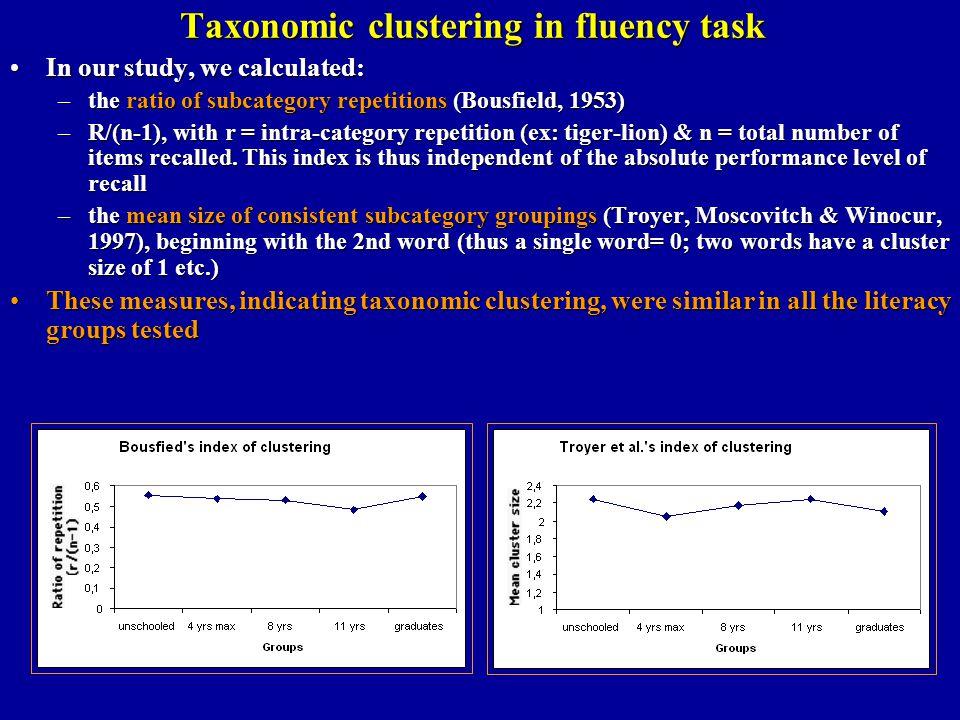 Taxonomic clustering in fluency task