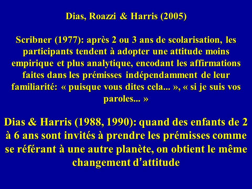 Dias, Roazzi & Harris (2005) Scribner (1977): après 2 ou 3 ans de scolarisation, les participants tendent à adopter une attitude moins empirique et plus analytique, encodant les affirmations faites dans les prémisses indépendamment de leur familiarité: « puisque vous dites cela... », « si je suis vos paroles... »