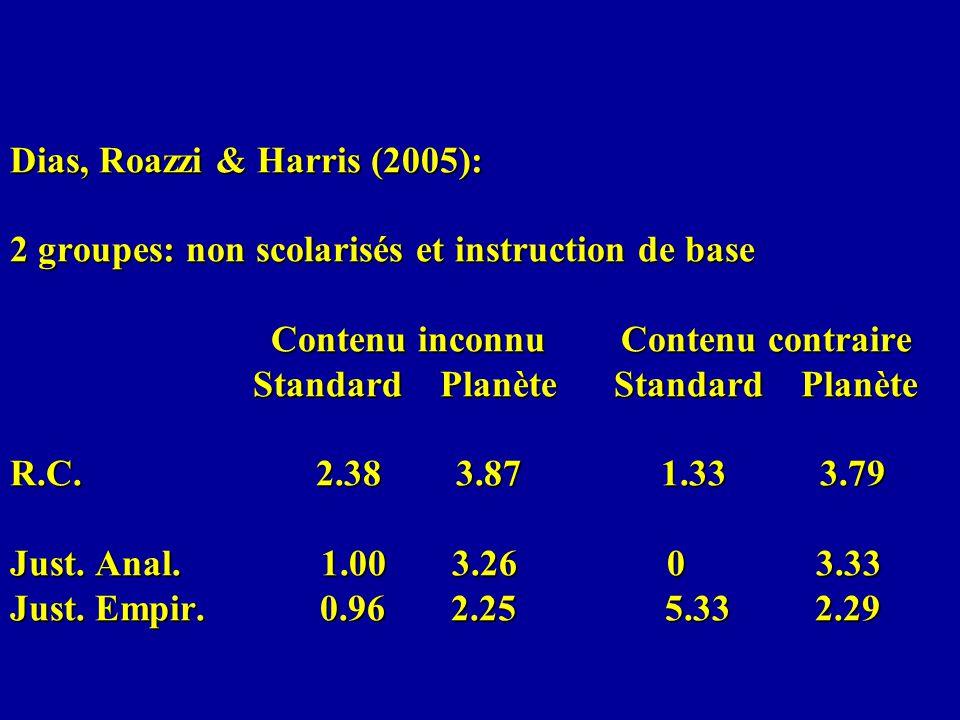 Dias, Roazzi & Harris (2005): 2 groupes: non scolarisés et instruction de base Contenu inconnu Contenu contraire Standard Planète Standard Planète R.C.