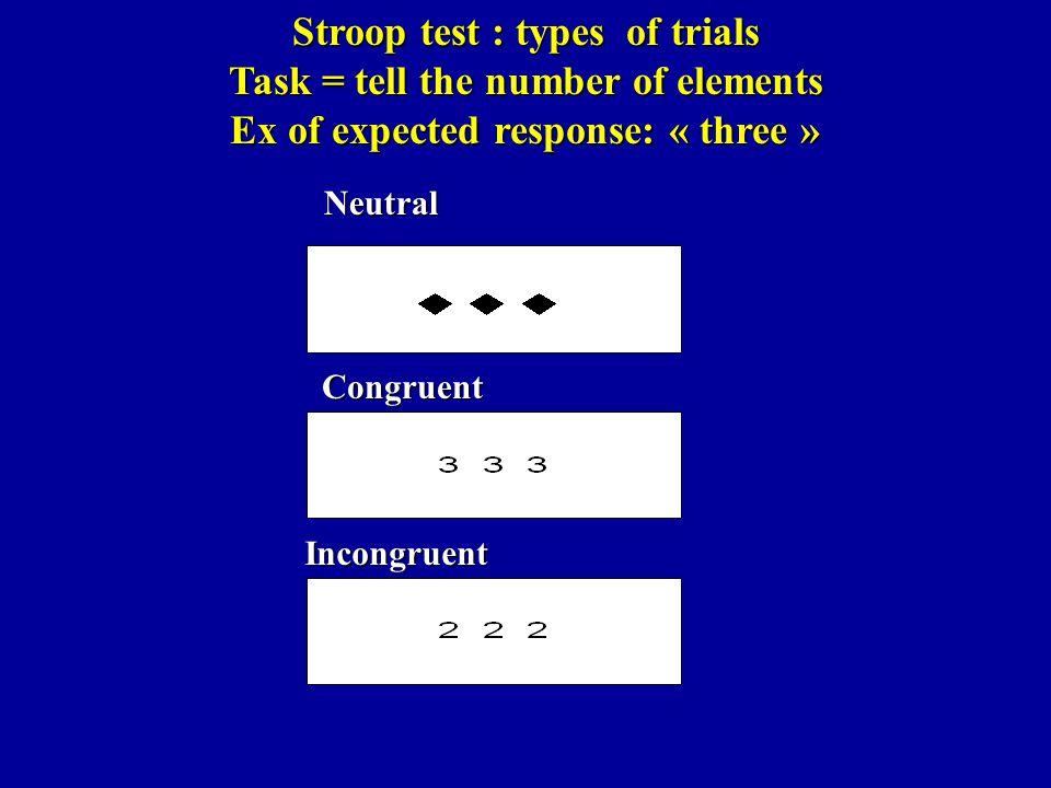 Stroop test : types of trials Task = tell the number of elements