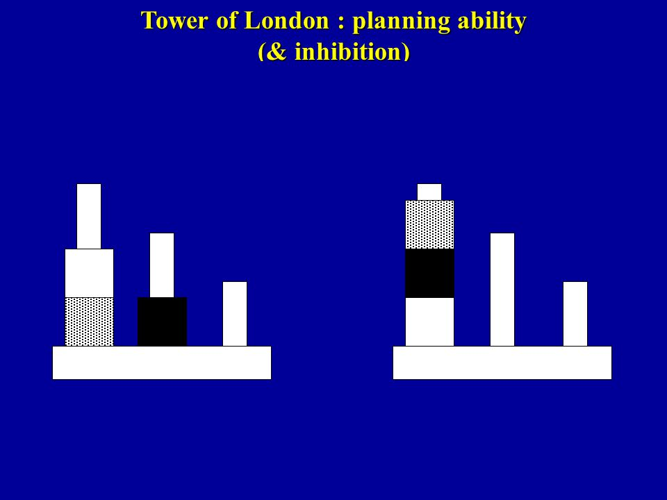 Tower of London : planning ability