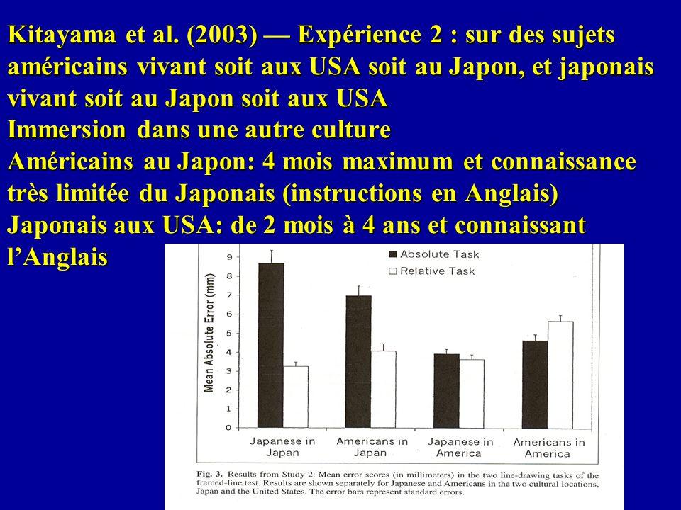 Kitayama et al.