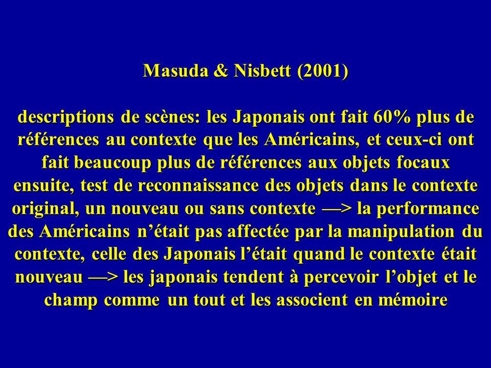 Masuda & Nisbett (2001) descriptions de scènes: les Japonais ont fait 60% plus de références au contexte que les Américains, et ceux-ci ont fait beaucoup plus de références aux objets focaux ensuite, test de reconnaissance des objets dans le contexte original, un nouveau ou sans contexte —> la performance des Américains n'était pas affectée par la manipulation du contexte, celle des Japonais l'était quand le contexte était nouveau —> les japonais tendent à percevoir l'objet et le champ comme un tout et les associent en mémoire