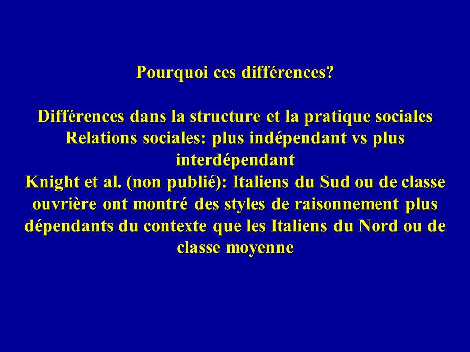 Pourquoi ces différences
