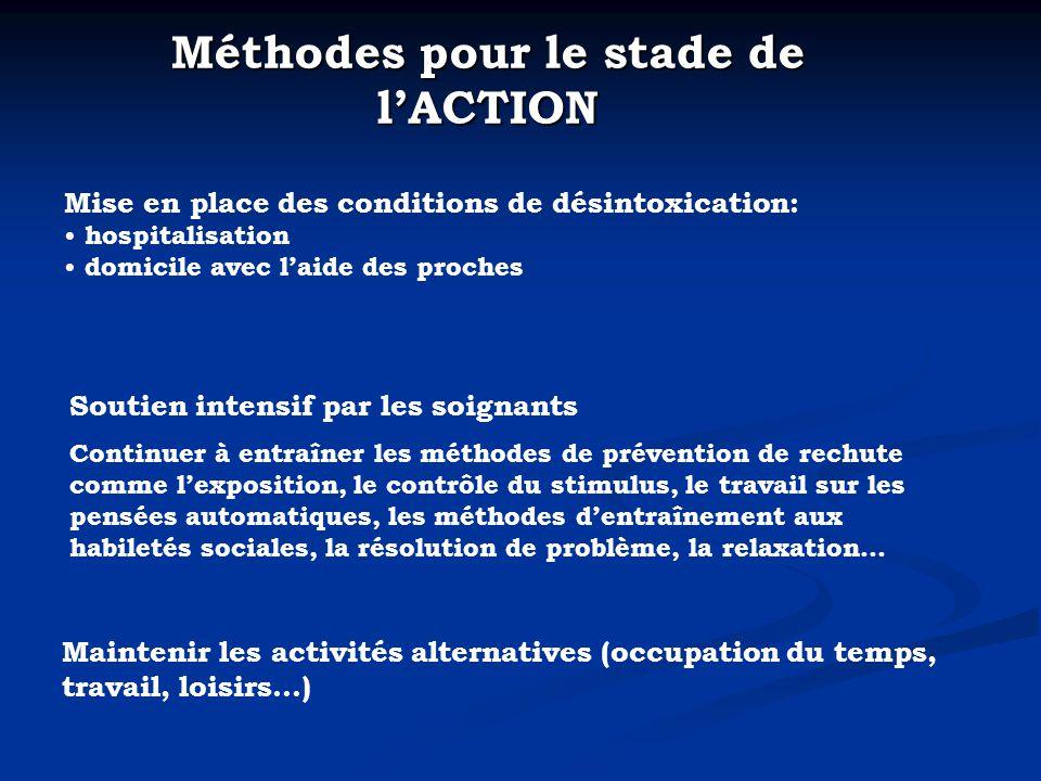 Méthodes pour le stade de l'ACTION