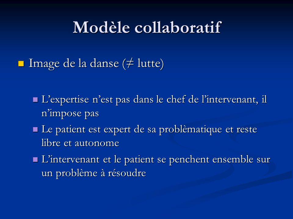 Modèle collaboratif Image de la danse (≠ lutte)