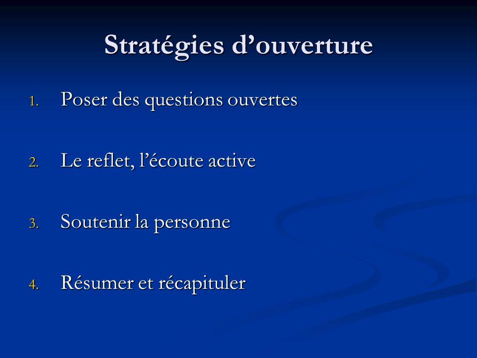 Stratégies d'ouverture
