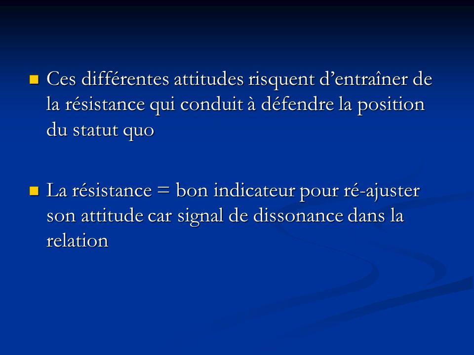 Ces différentes attitudes risquent d'entraîner de la résistance qui conduit à défendre la position du statut quo