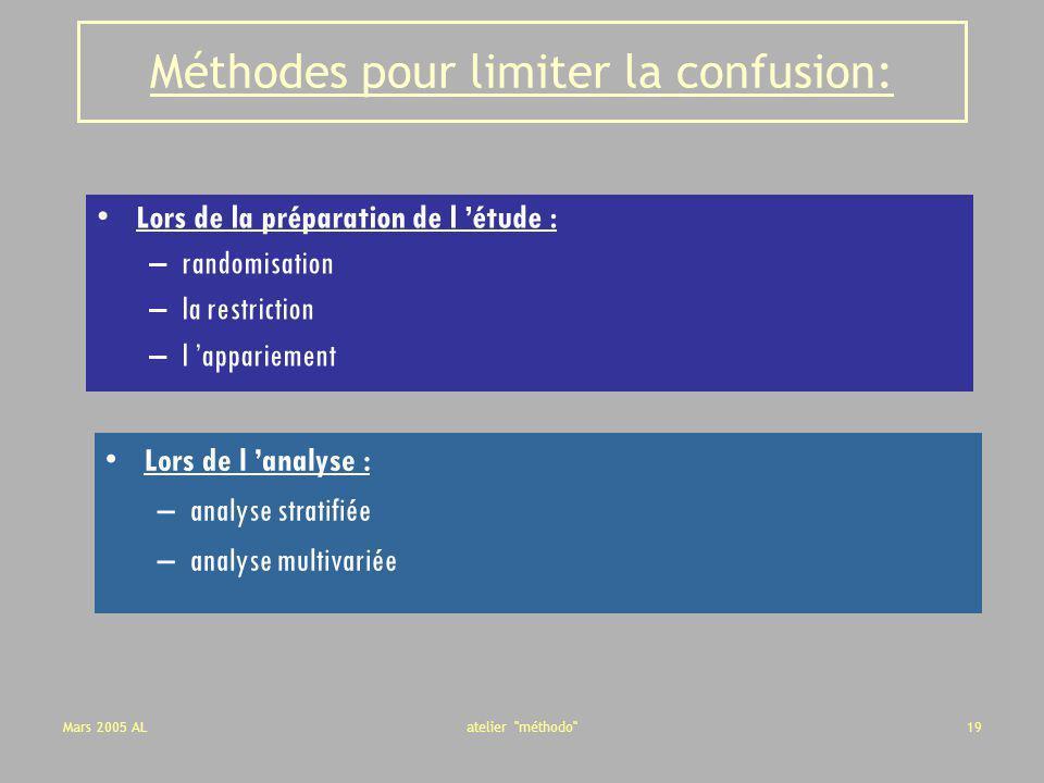 Méthodes pour limiter la confusion: