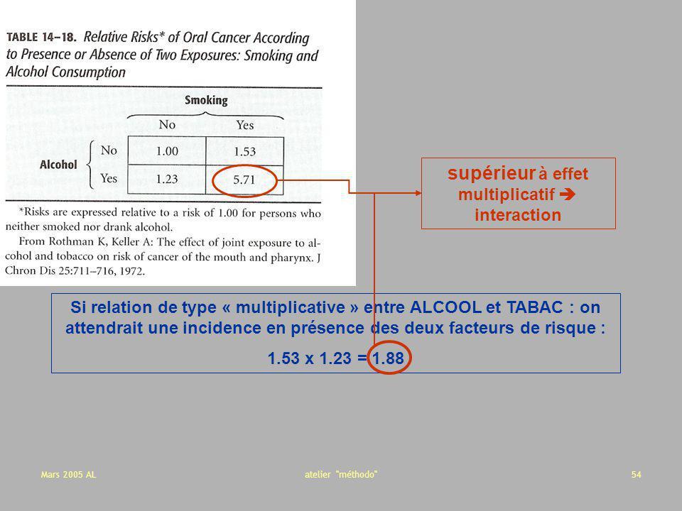 supérieur à effet multiplicatif  interaction