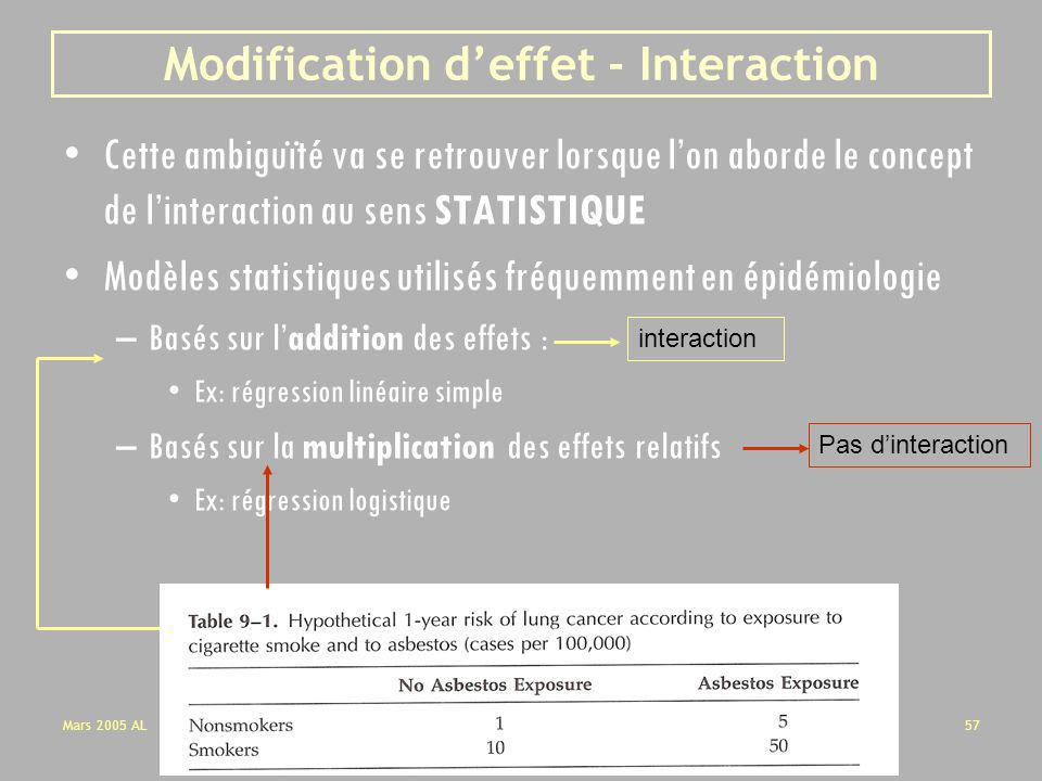 Modification d'effet - Interaction