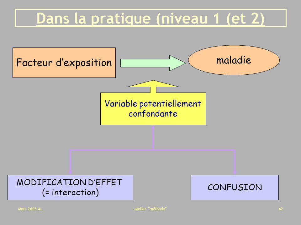 Dans la pratique (niveau 1 (et 2)