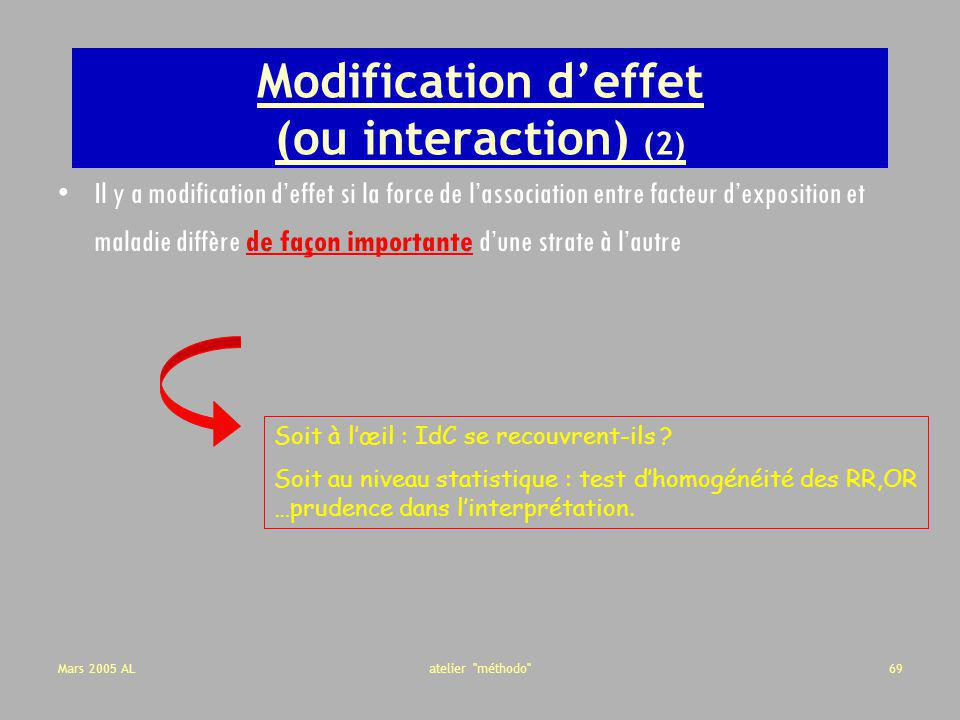 Modification d'effet (ou interaction) (2)