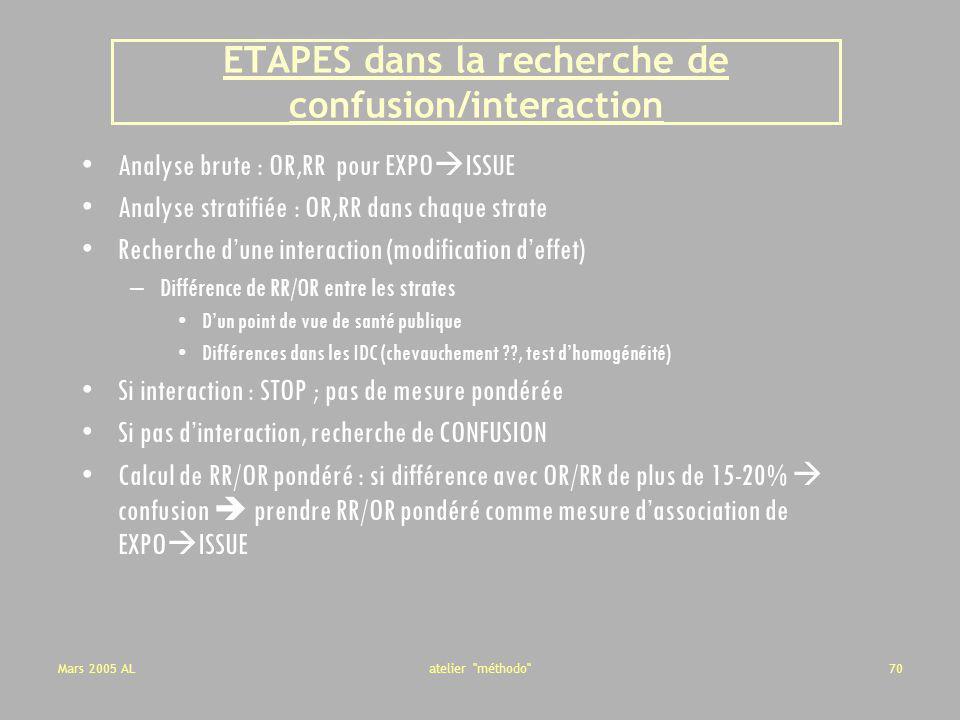ETAPES dans la recherche de confusion/interaction