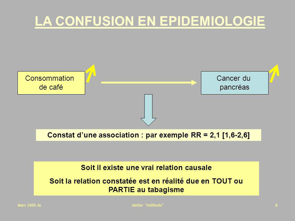 LA CONFUSION EN EPIDEMIOLOGIE