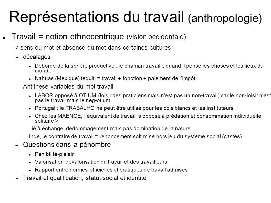 Représentations du travail (anthropologie)