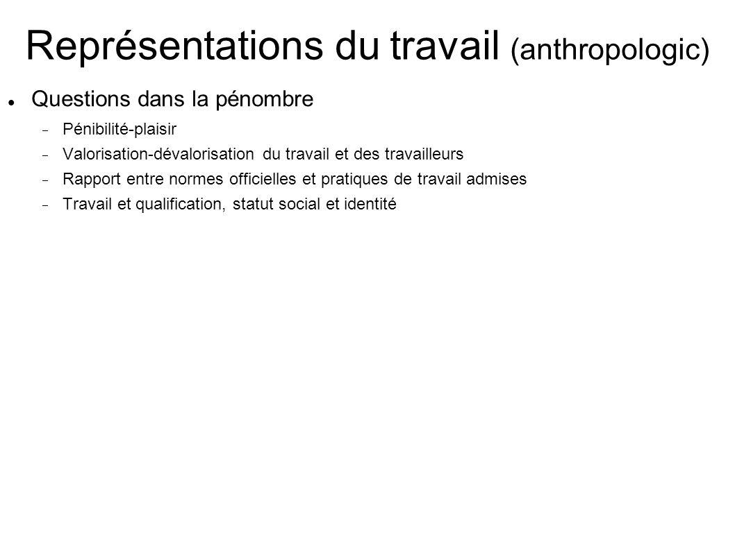 Représentations du travail (anthropologic)