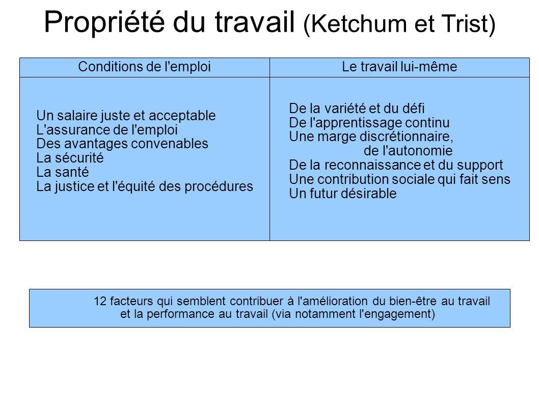 Propriété du travail (Ketchum et Trist)