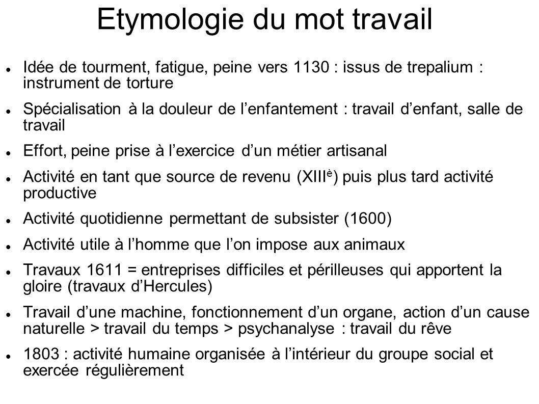Etymologie du mot travail