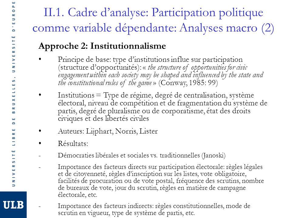 II.1. Cadre d'analyse: Participation politique comme variable dépendante: Analyses macro (2)