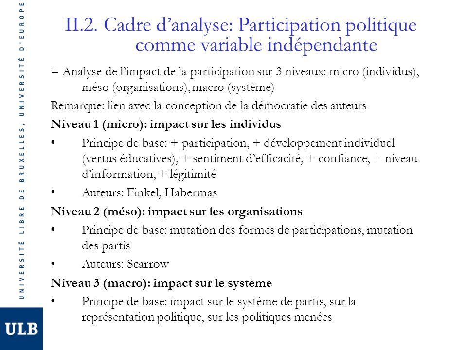 II.2. Cadre d'analyse: Participation politique comme variable indépendante