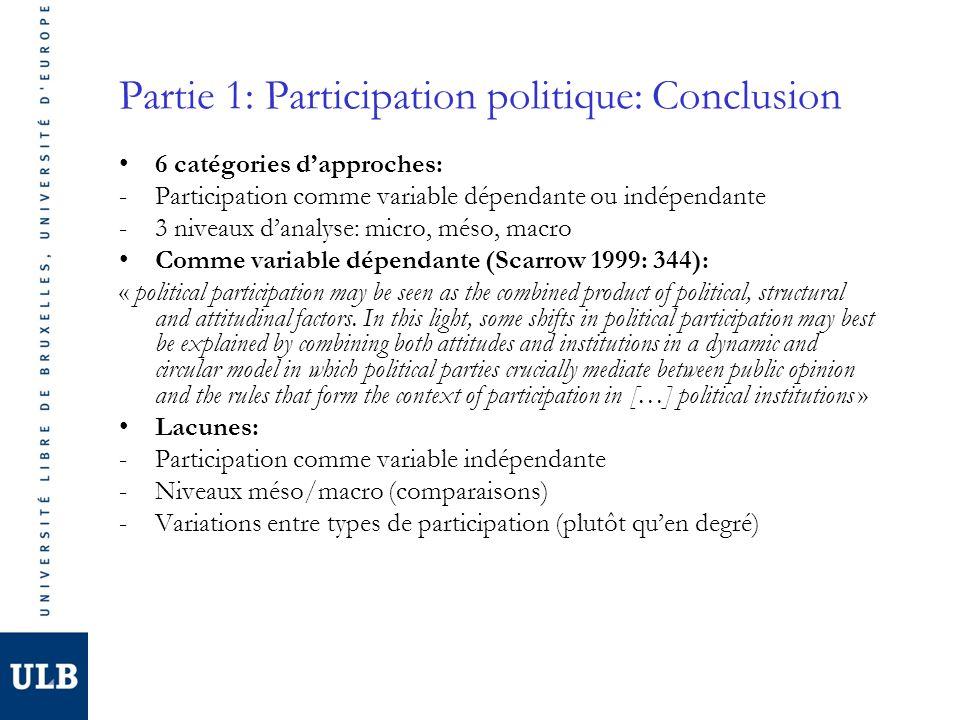 Partie 1: Participation politique: Conclusion