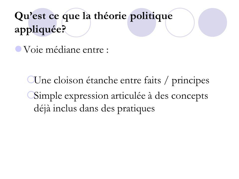 Qu'est ce que la théorie politique appliquée