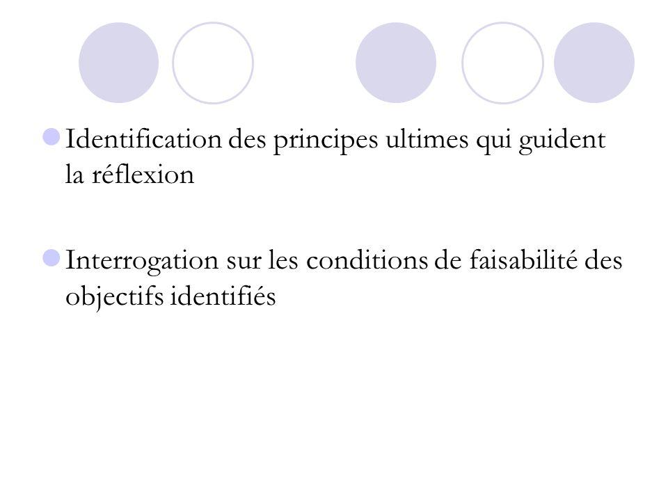 Identification des principes ultimes qui guident la réflexion