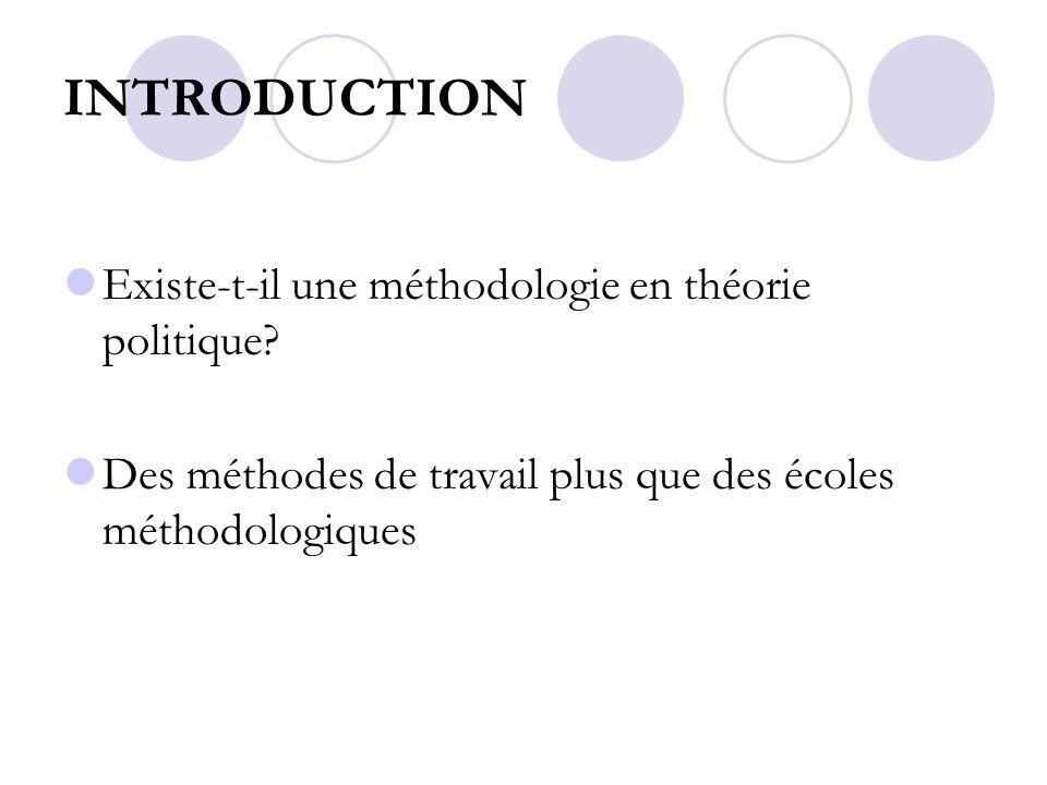 INTRODUCTION Existe-t-il une méthodologie en théorie politique
