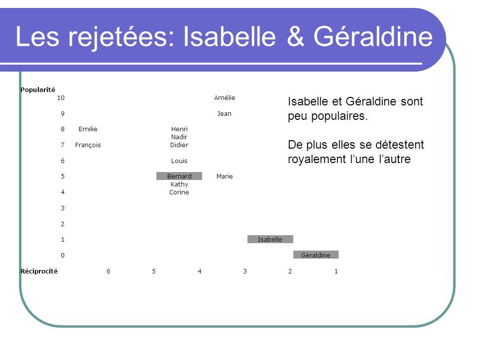 Les rejetées: Isabelle & Géraldine