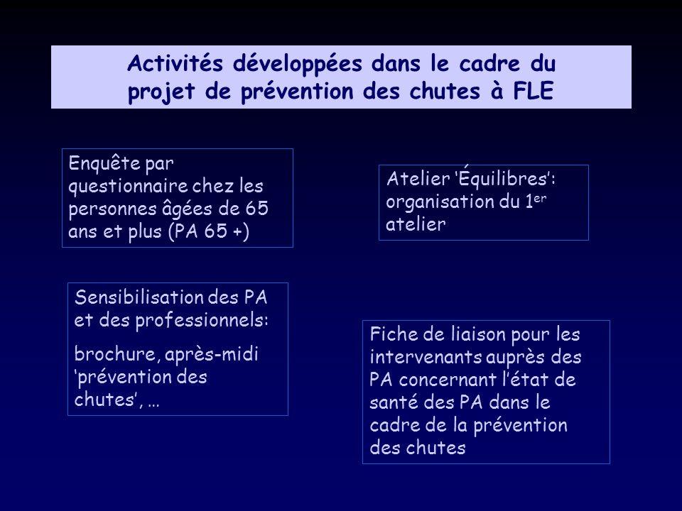 Activités développées dans le cadre du projet de prévention des chutes à FLE