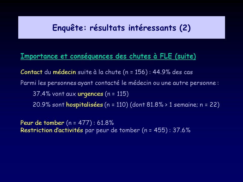 Enquête: résultats intéressants (2)