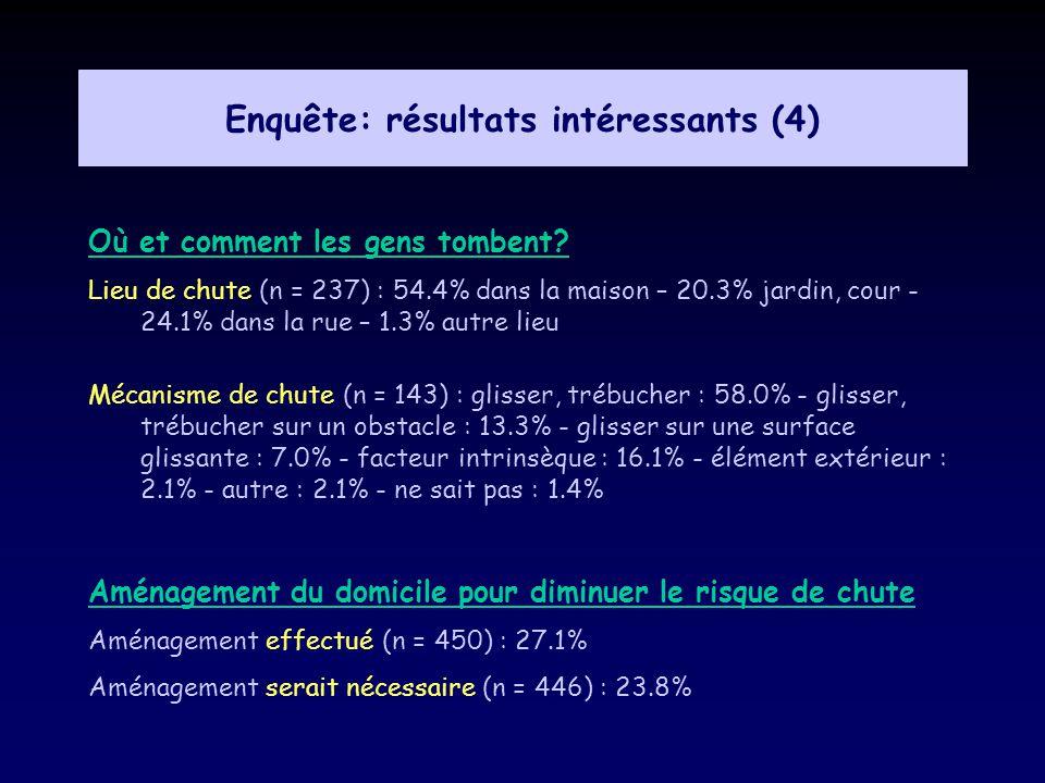 Enquête: résultats intéressants (4)
