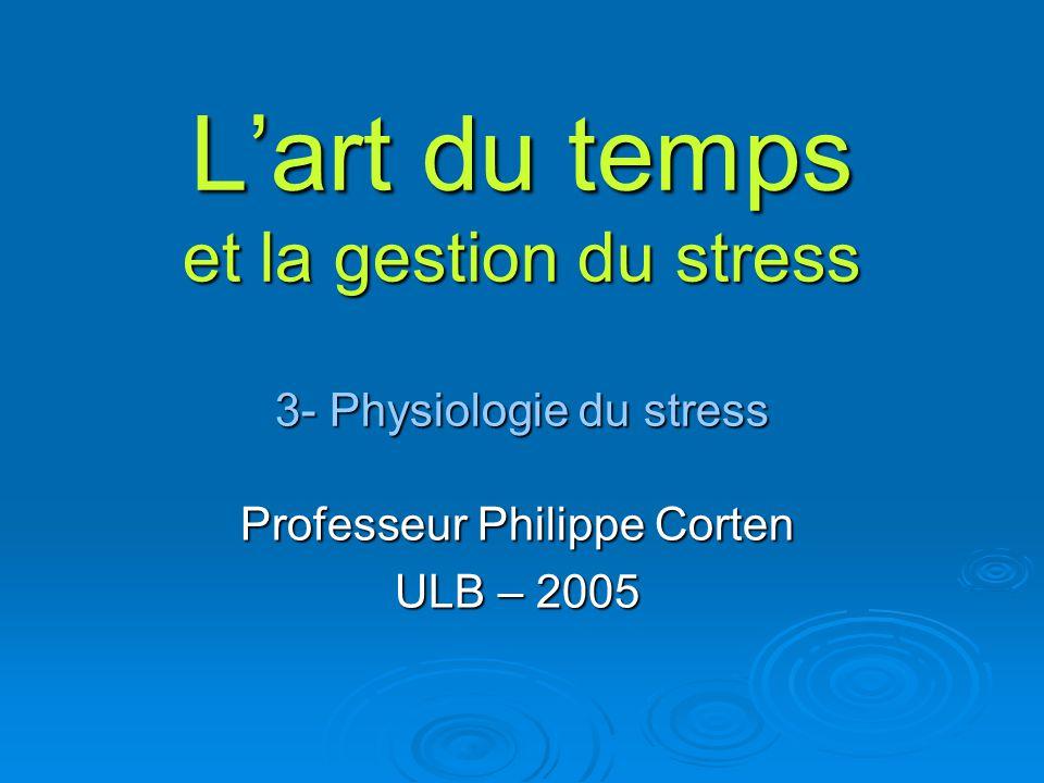 L'art du temps et la gestion du stress 3- Physiologie du stress