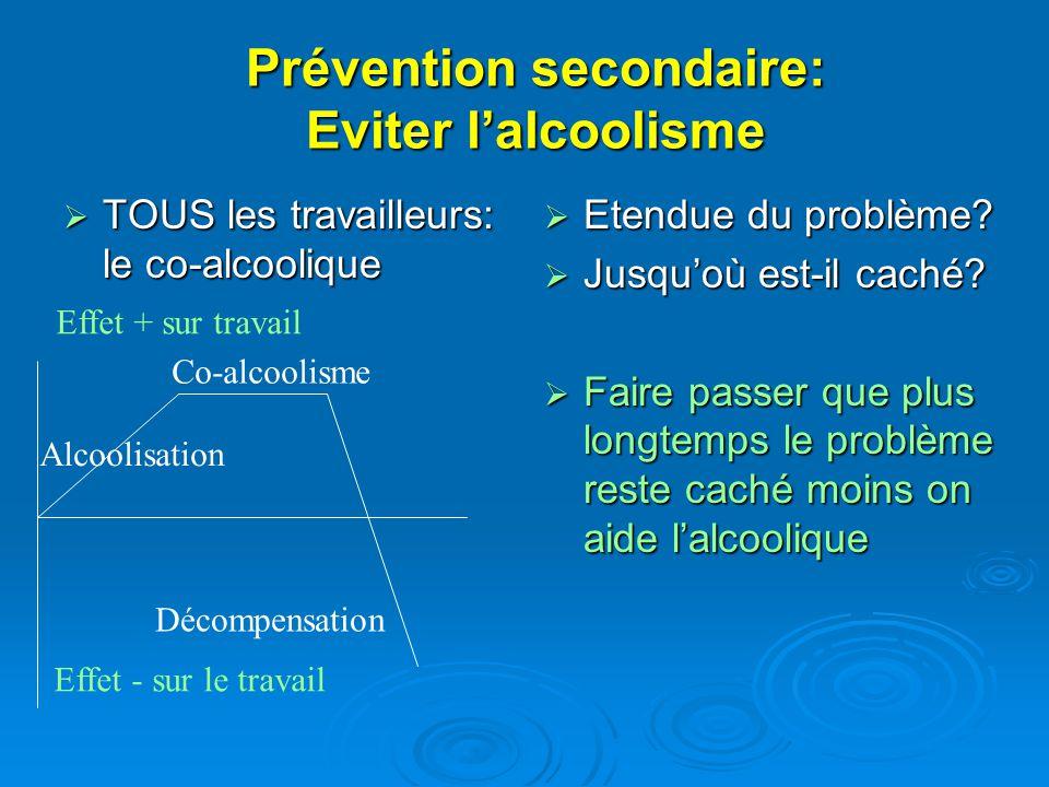 Prévention secondaire: Eviter l'alcoolisme
