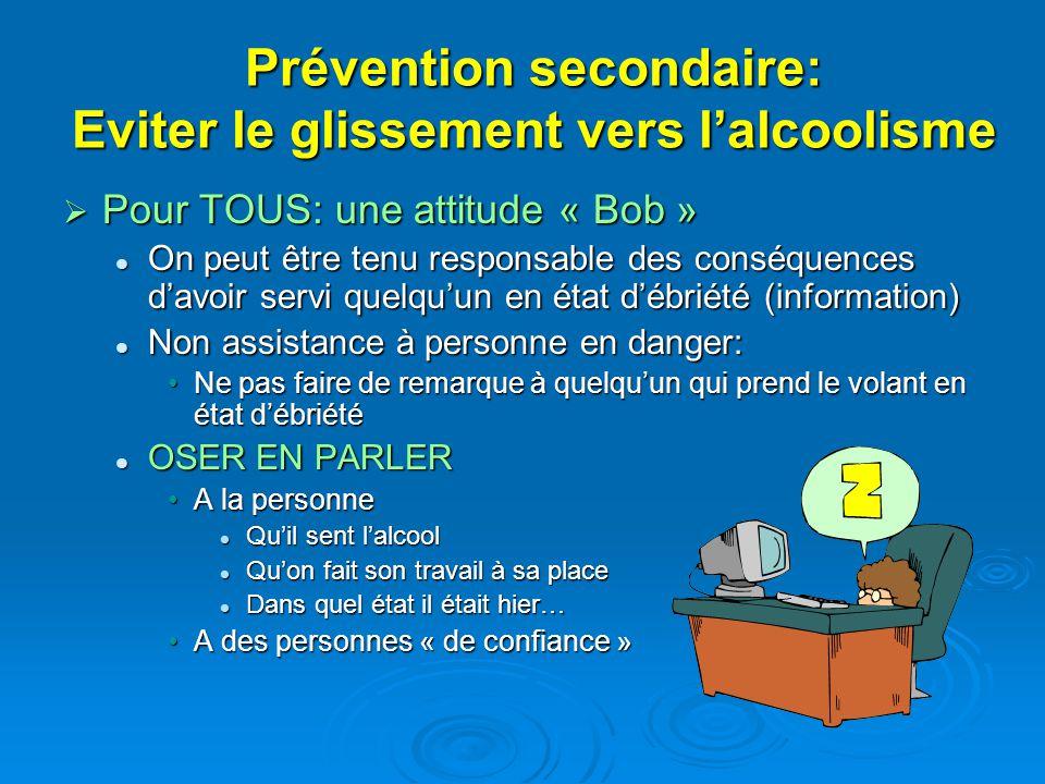 Prévention secondaire: Eviter le glissement vers l'alcoolisme
