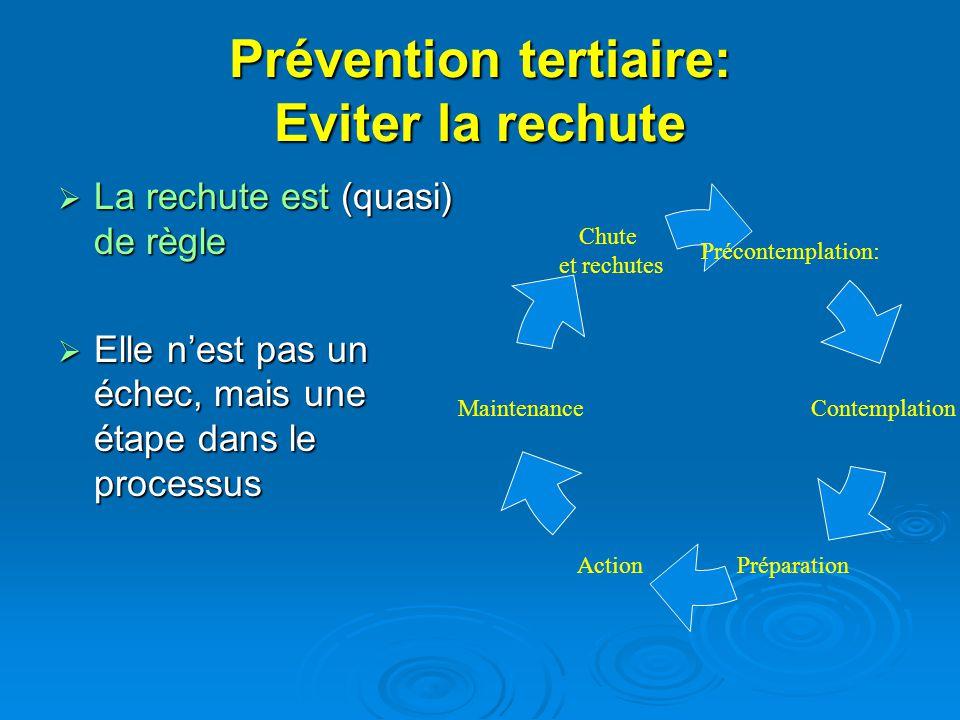 Prévention tertiaire: Eviter la rechute