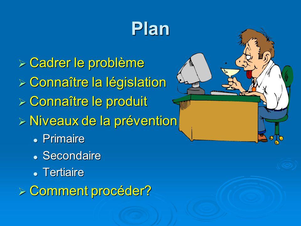 Plan Cadrer le problème Connaître la législation Connaître le produit