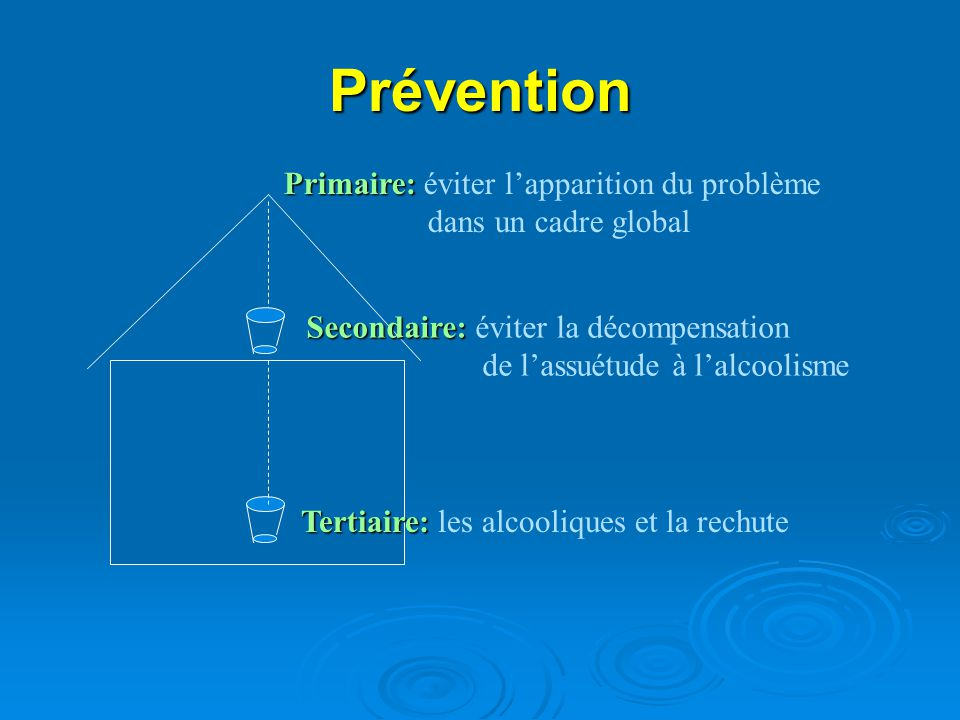 Prévention Primaire: éviter l'apparition du problème