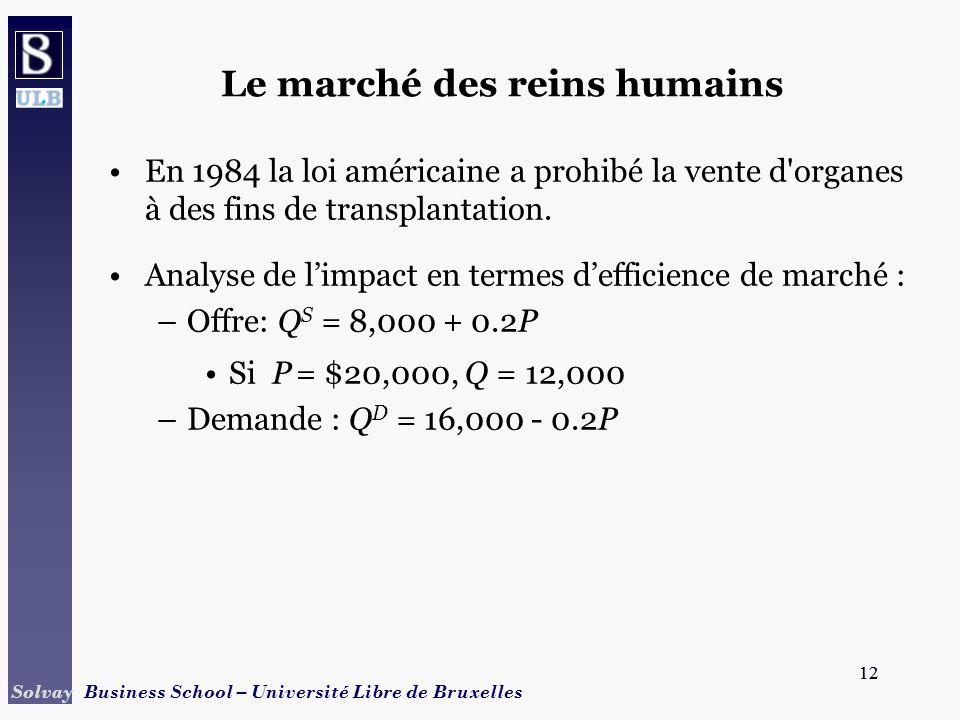 Le marché des reins humains